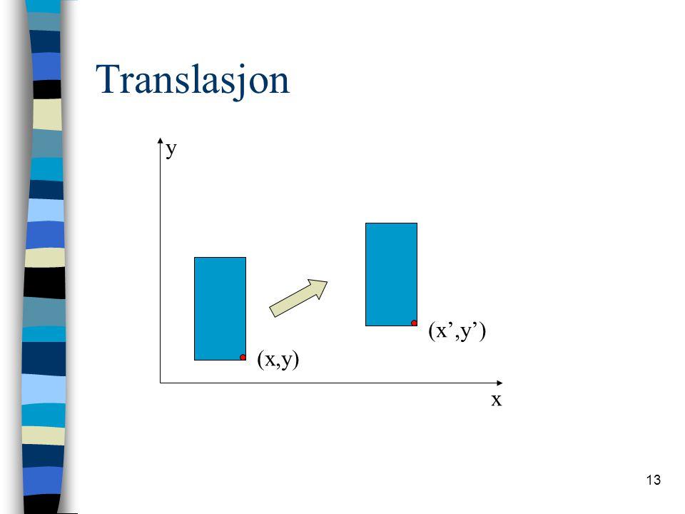 Translasjon y (x',y') (x,y) x