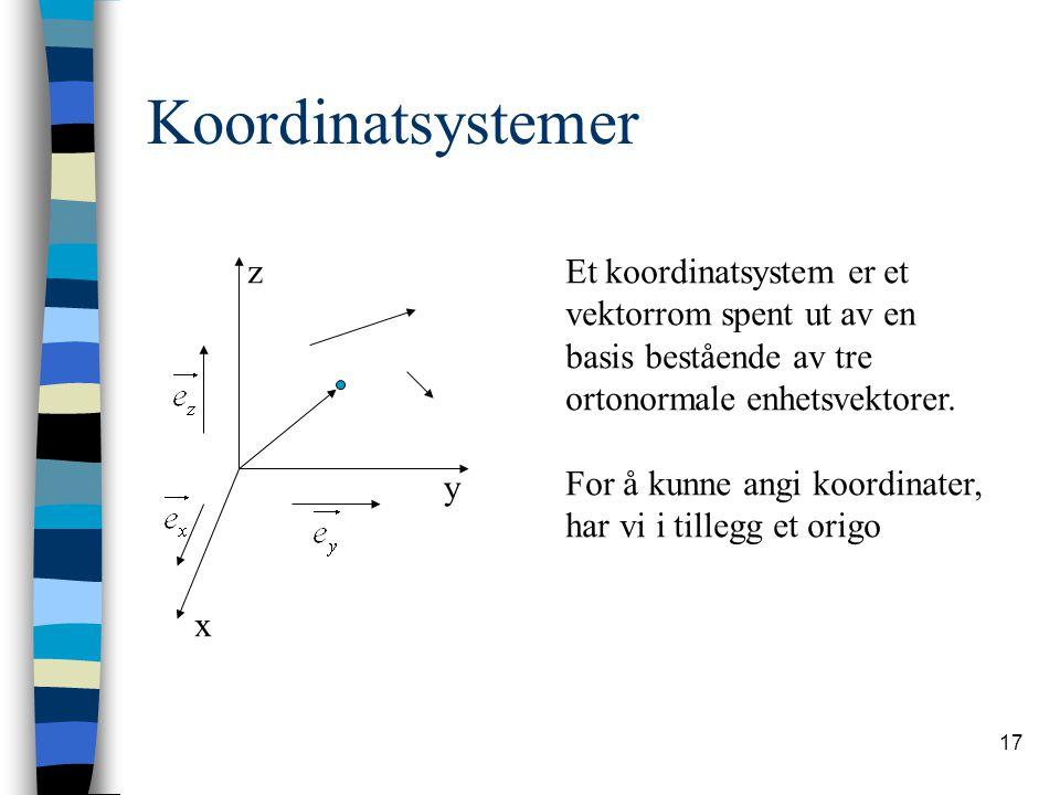Koordinatsystemer z Et koordinatsystem er et vektorrom spent ut av en