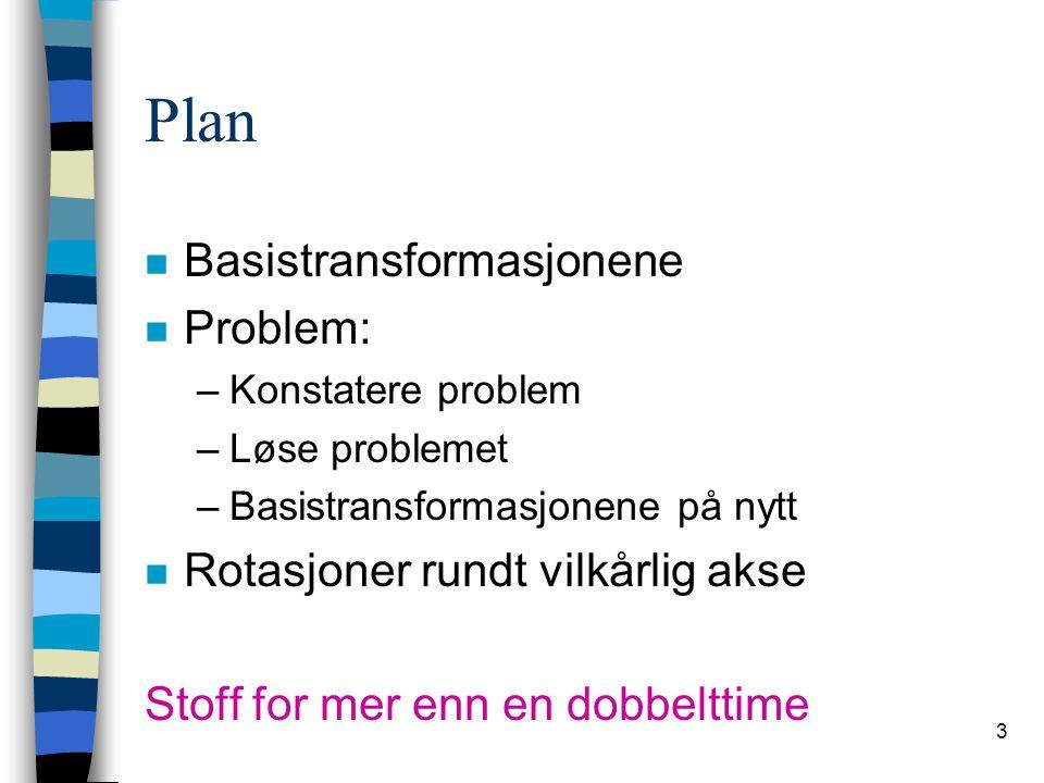Plan Basistransformasjonene Problem: Rotasjoner rundt vilkårlig akse