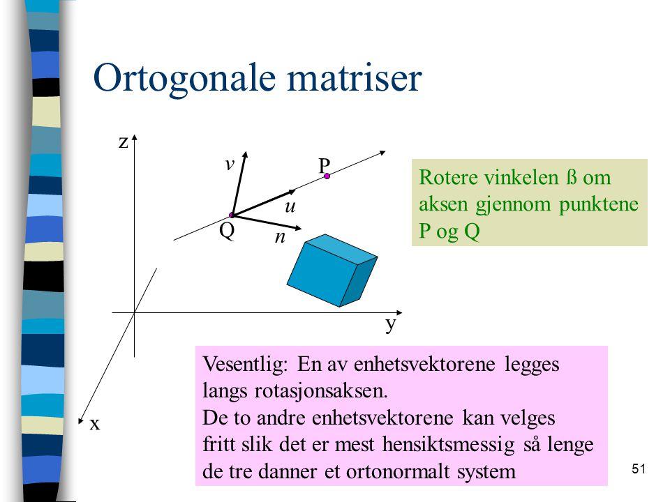 Ortogonale matriser z v P Rotere vinkelen ß om aksen gjennom punktene