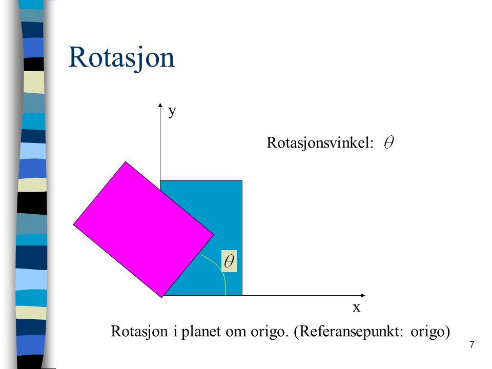 Rotasjon y Rotasjonsvinkel: x