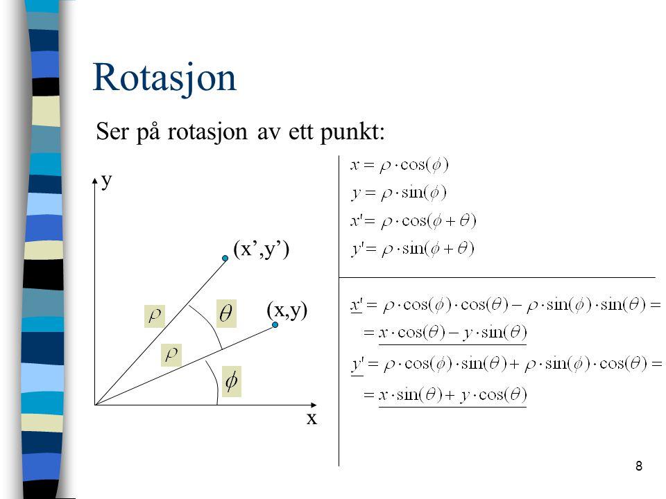 Rotasjon Ser på rotasjon av ett punkt: y (x',y') (x,y) x