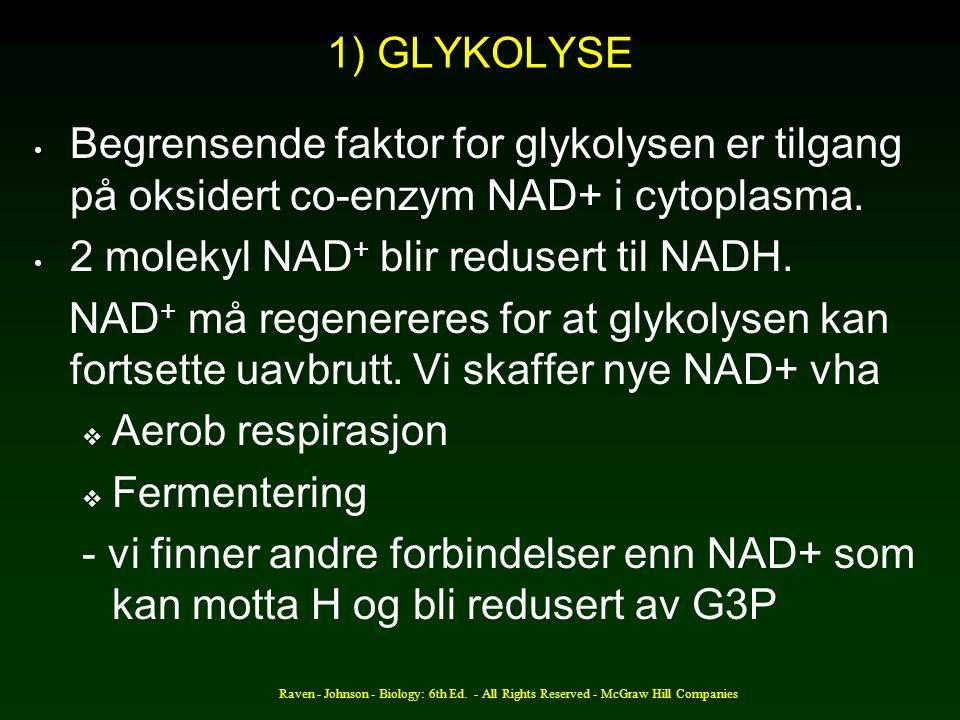 2 molekyl NAD+ blir redusert til NADH.