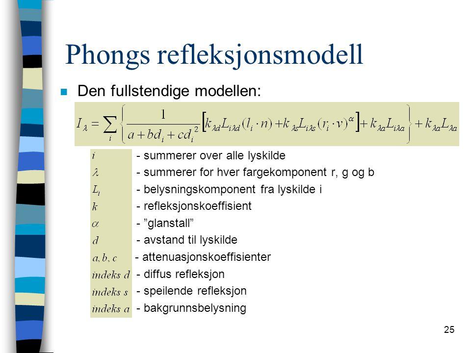 Phongs refleksjonsmodell