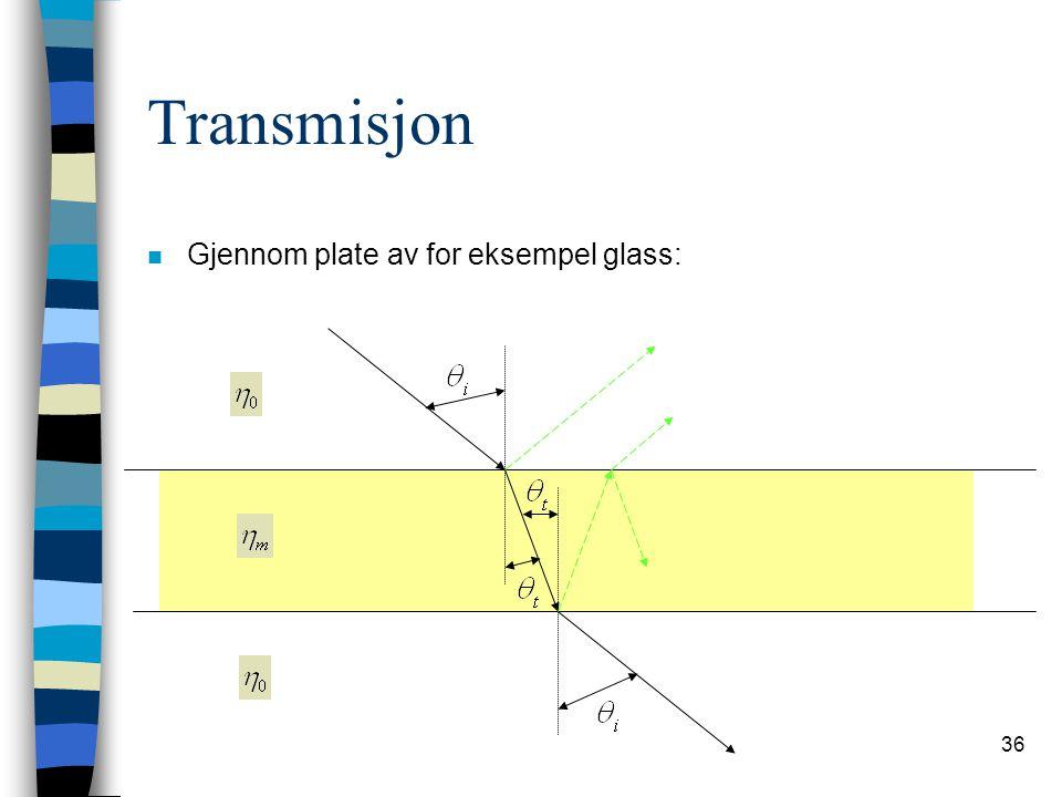 Transmisjon Gjennom plate av for eksempel glass: