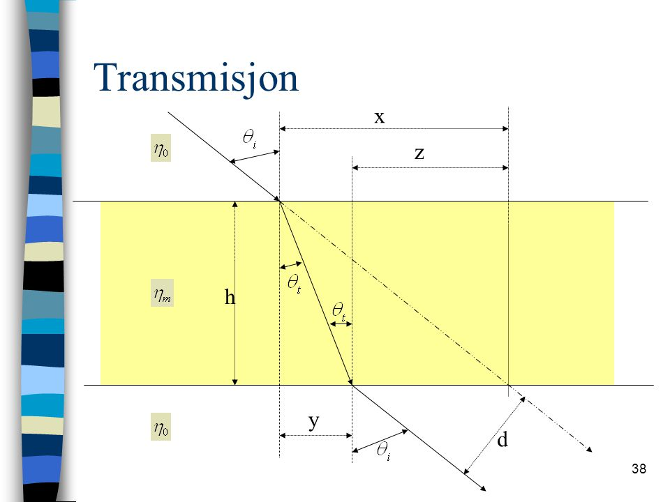 Transmisjon x z h y d