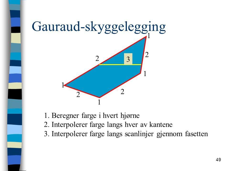 Gauraud-skyggelegging