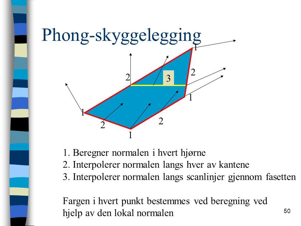 Phong-skyggelegging 1. 2. 2. 3. 1. 1. 2. 2. 1. 1. Beregner normalen i hvert hjørne. 2. Interpolerer normalen langs hver av kantene.
