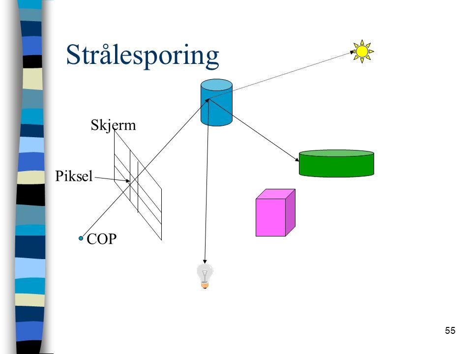 Strålesporing Skjerm Piksel COP