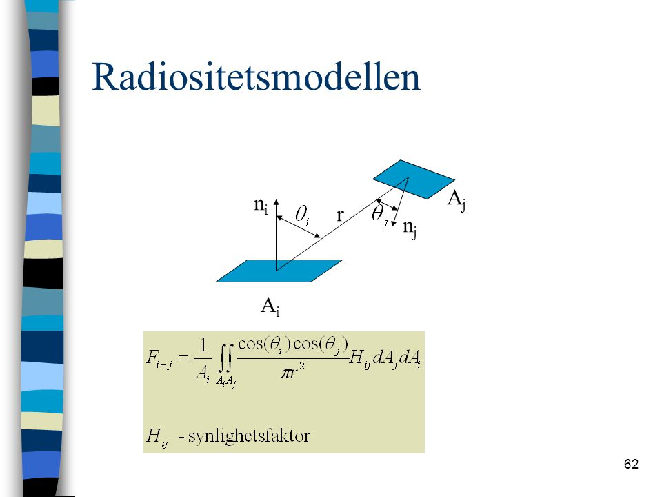 Radiositetsmodellen Aj ni r nj Ai