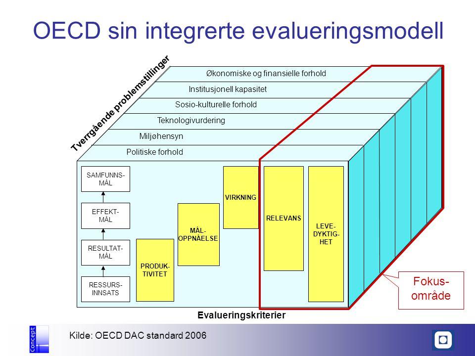 OECD sin integrerte evalueringsmodell