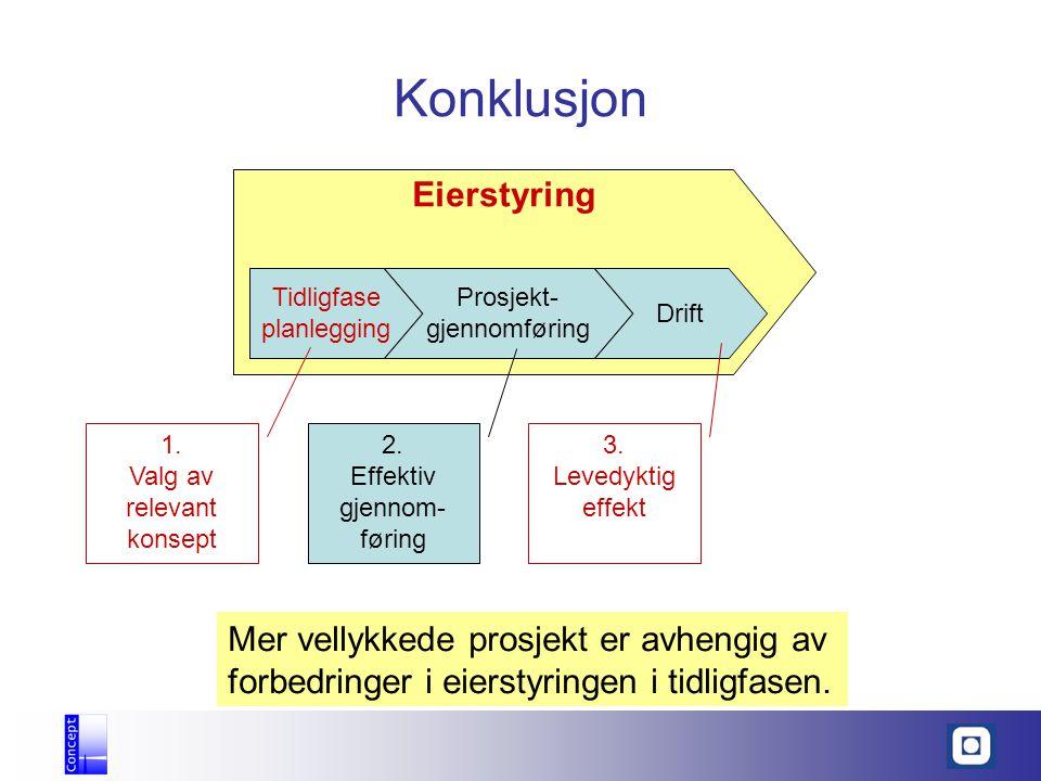 Konklusjon Eierstyring Mer vellykkede prosjekt er avhengig av