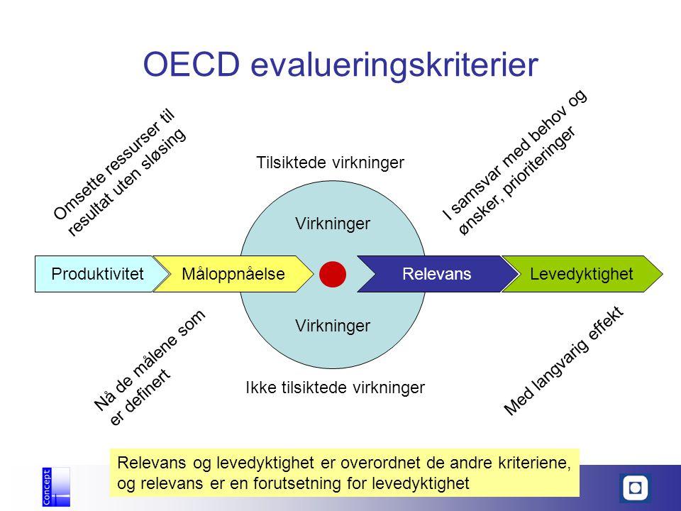 OECD evalueringskriterier