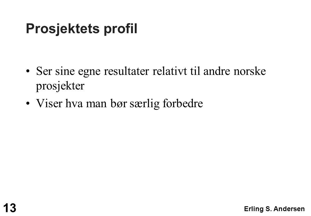 Prosjektets profil Ser sine egne resultater relativt til andre norske prosjekter.