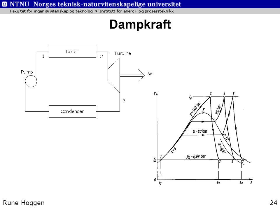 Dampkraft Dampturbin, kan ikke har mye dråper, grensen settes på x=0,9. I praksis gir det ca. 20 bars trykk.