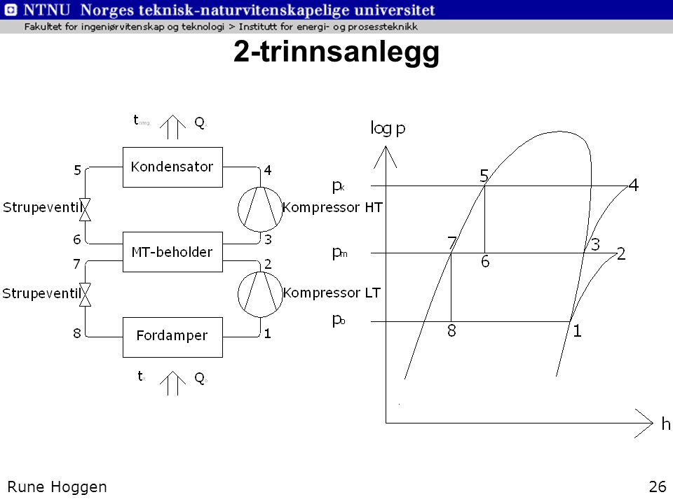 2-trinnsanlegg Ta et beregningseksempel på tavla Rune Hoggen 26