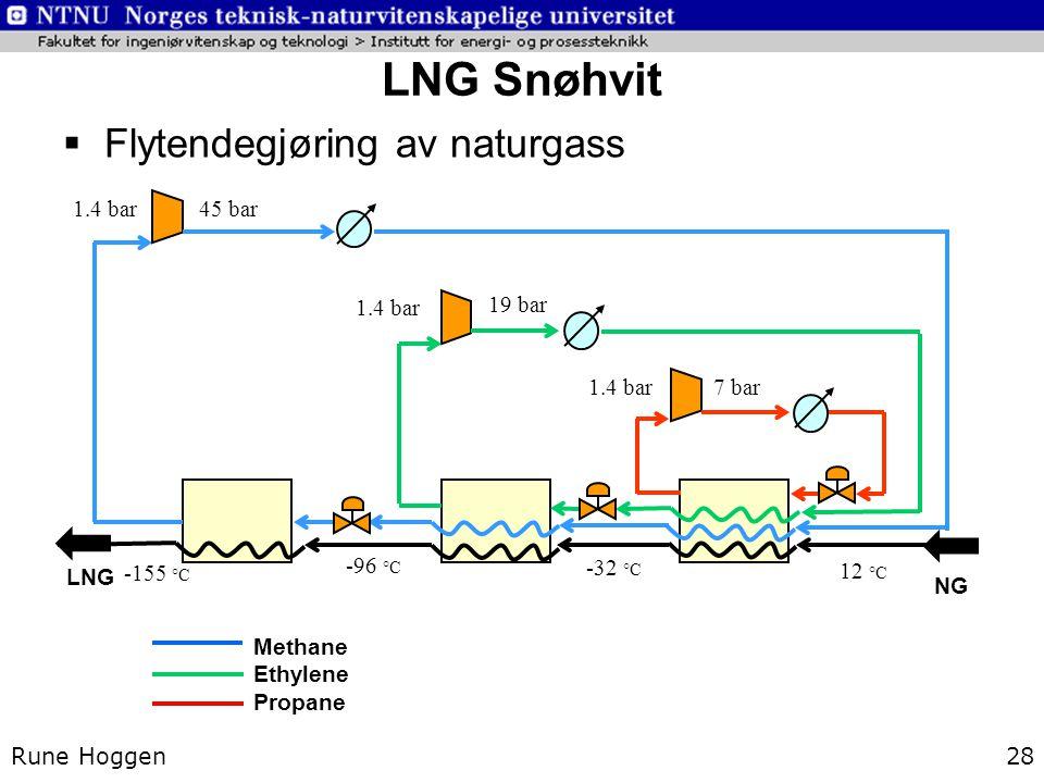 LNG Snøhvit Flytendegjøring av naturgass LNG -155 °C 1.4 bar 45 bar