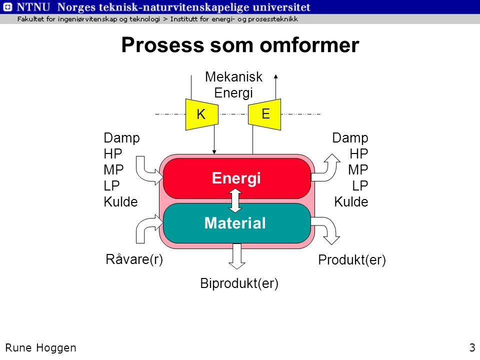 Prosess som omformer Energi Material Mekanisk Energi K E Damp HP MP LP