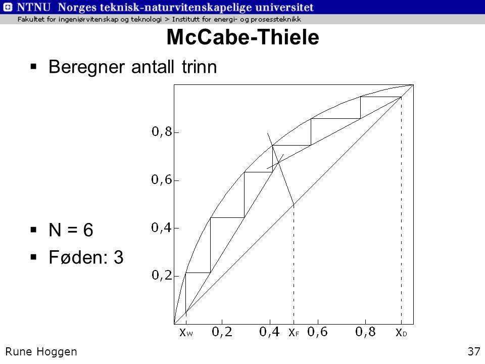 McCabe-Thiele Beregner antall trinn N = 6 Føden: 3 Rune Hoggen 37