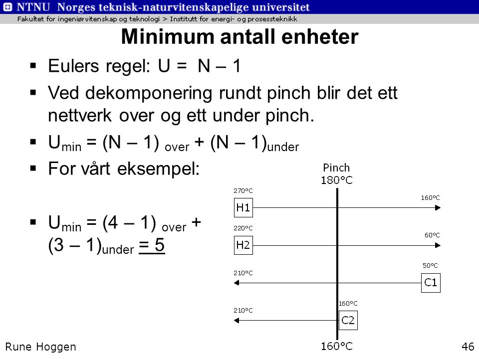 Minimum antall enheter