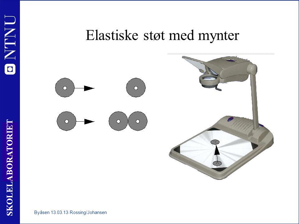 Elastiske støt med mynter