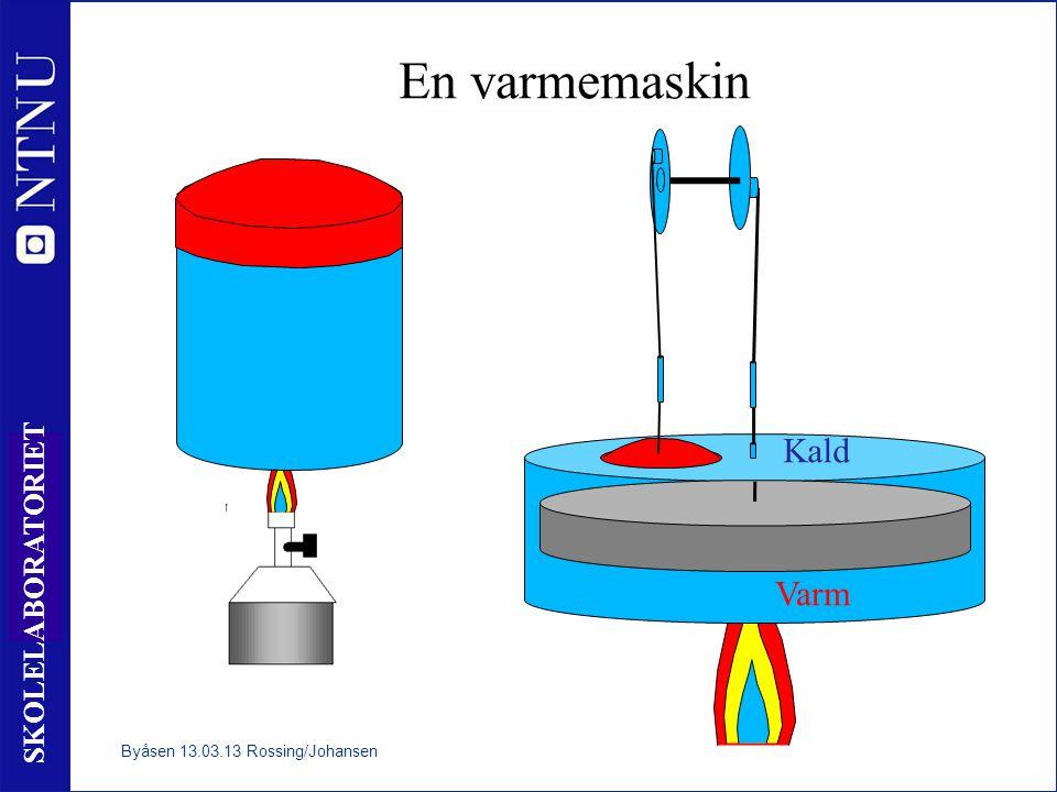En varmemaskin Kald Varm Byåsen 13.03.13 Rossing/Johansen