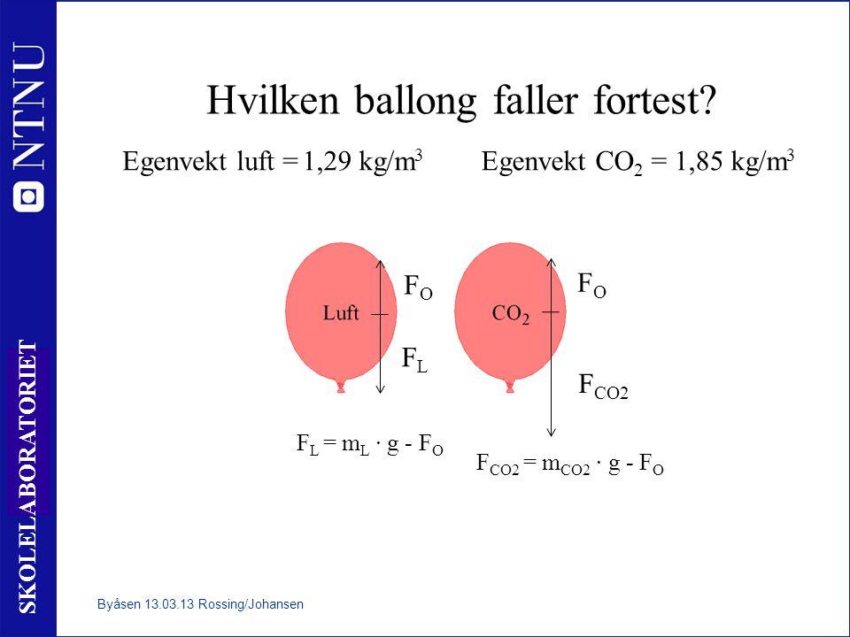 Hvilken ballong faller fortest