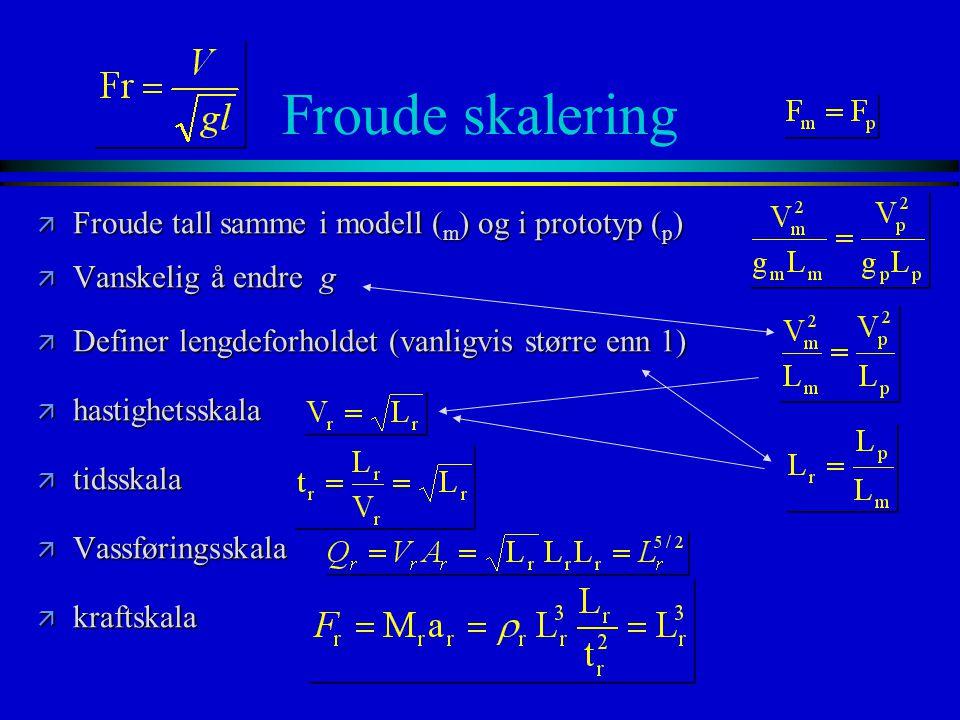 Froude skalering Froude tall samme i modell (m) og i prototyp (p)