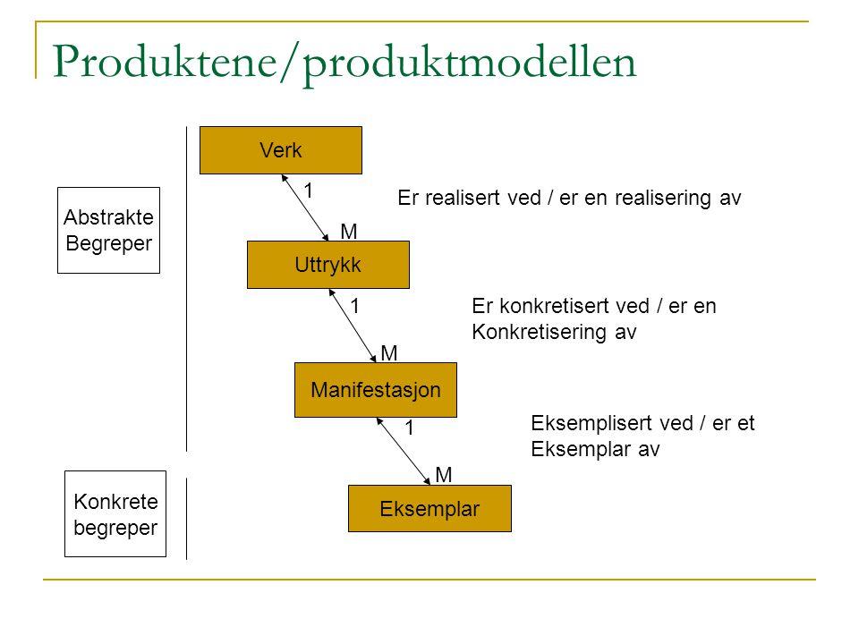 Produktene/produktmodellen