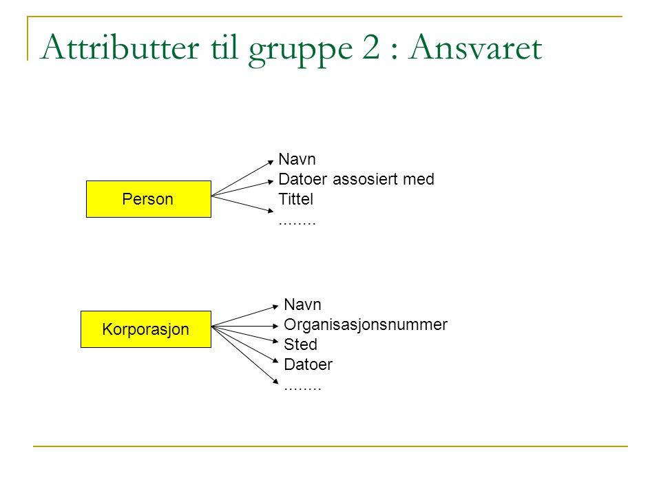 Attributter til gruppe 2 : Ansvaret