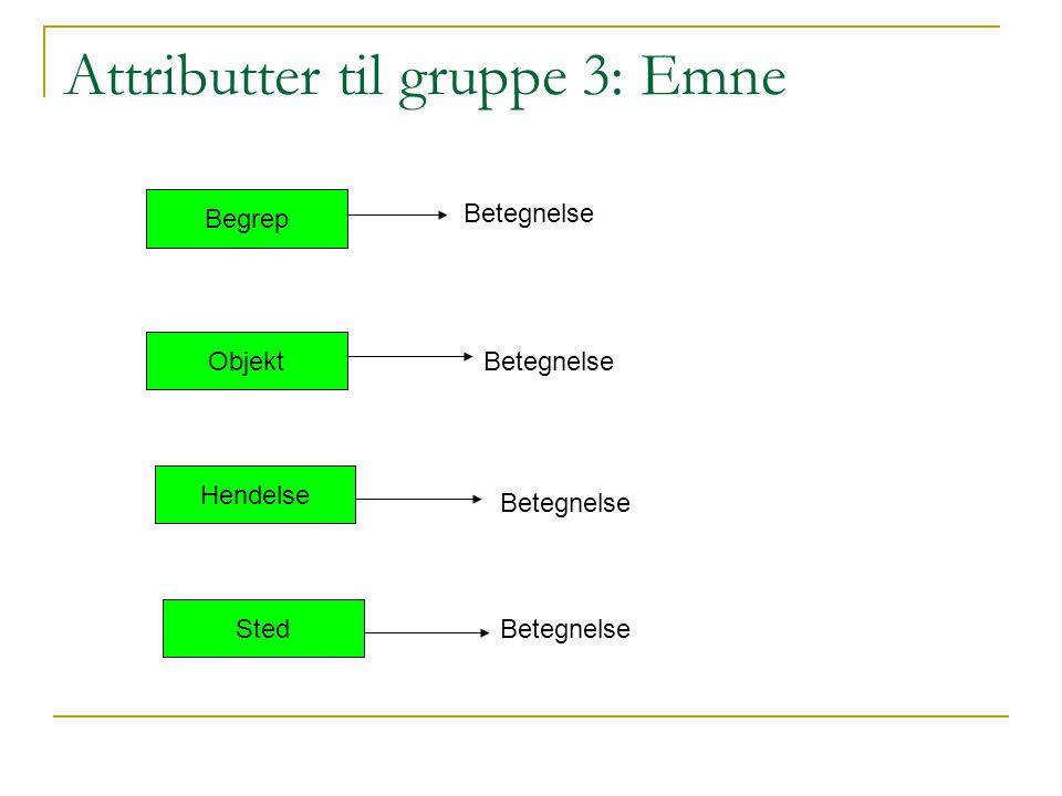 Attributter til gruppe 3: Emne