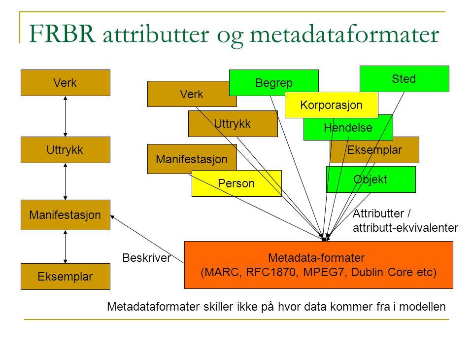FRBR attributter og metadataformater