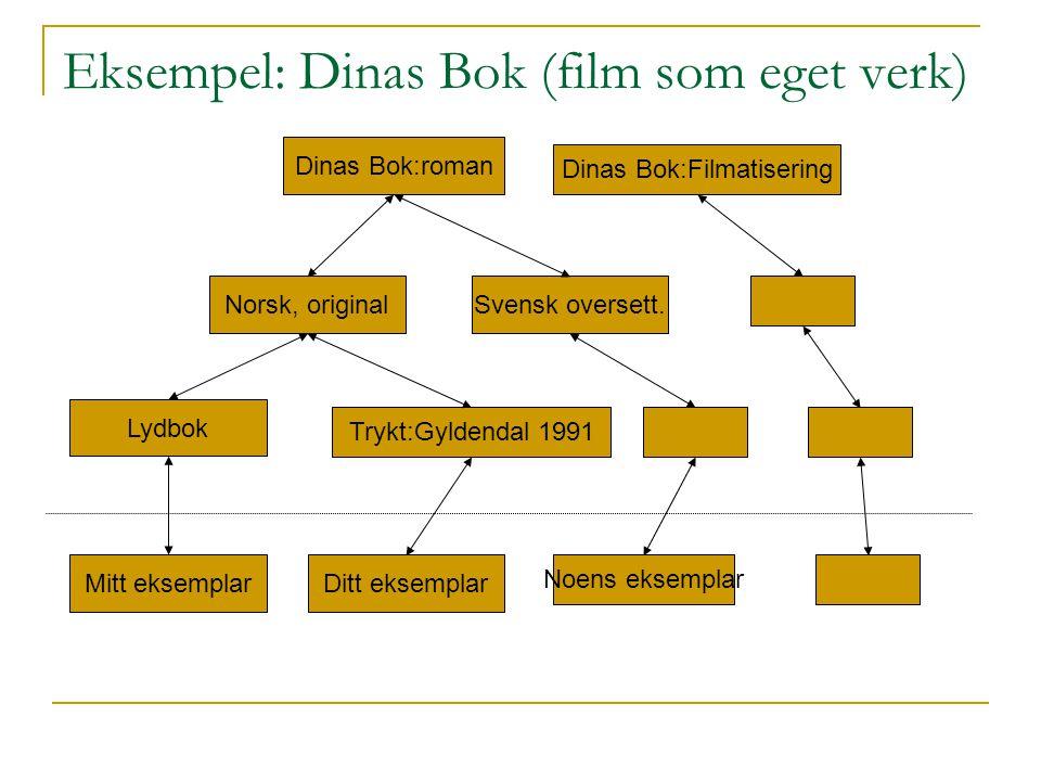 Eksempel: Dinas Bok (film som eget verk)