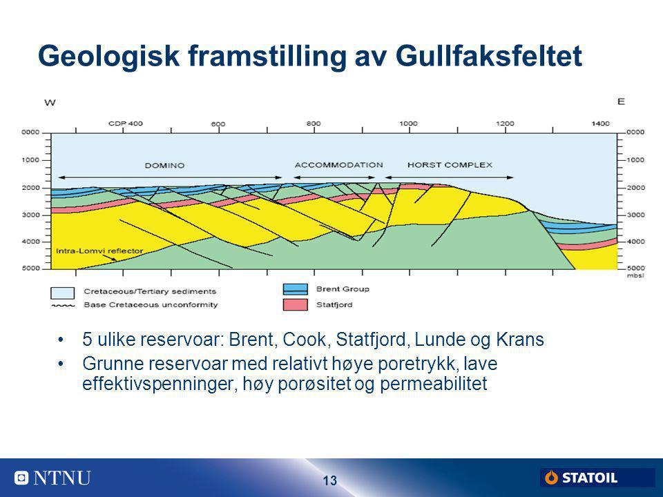 Geologisk framstilling av Gullfaksfeltet