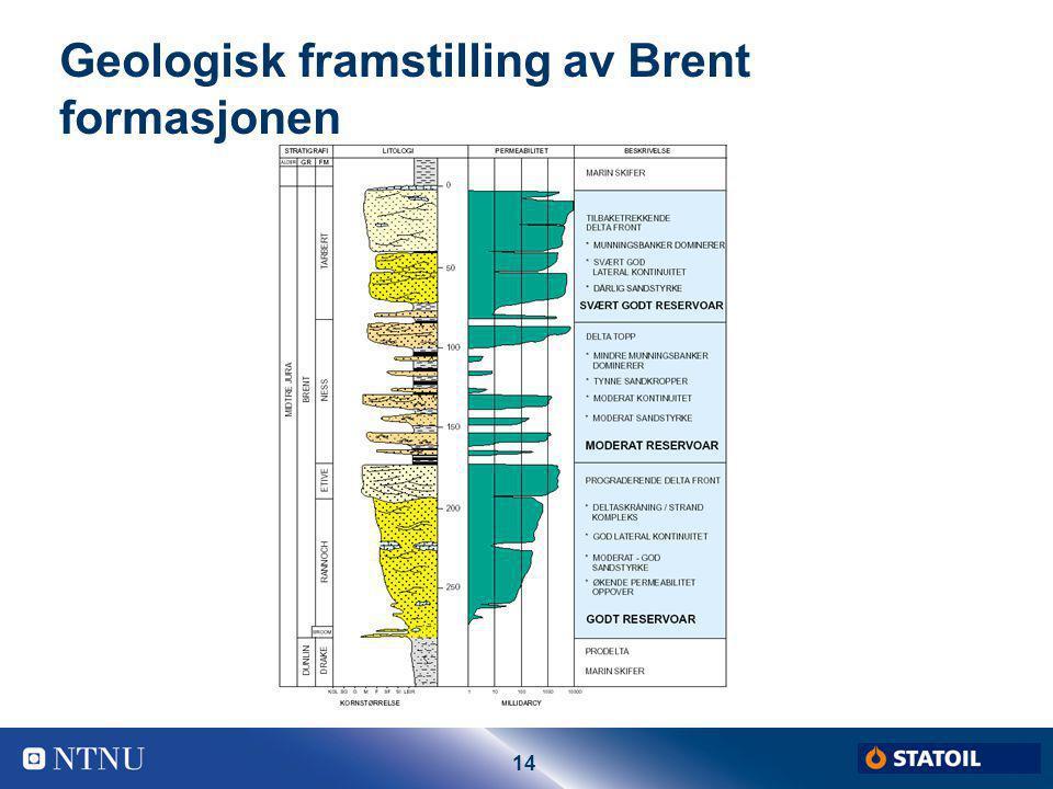 Geologisk framstilling av Brent formasjonen