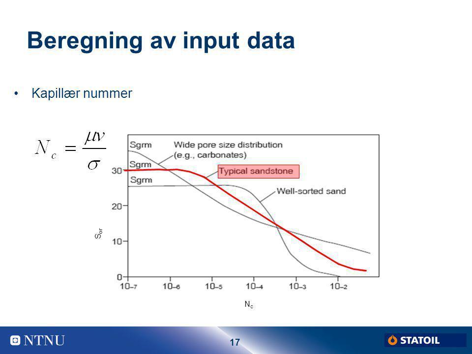 Beregning av input data