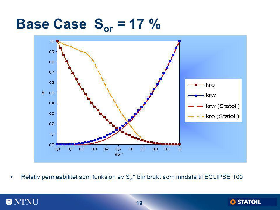 Base Case Sor = 17 %