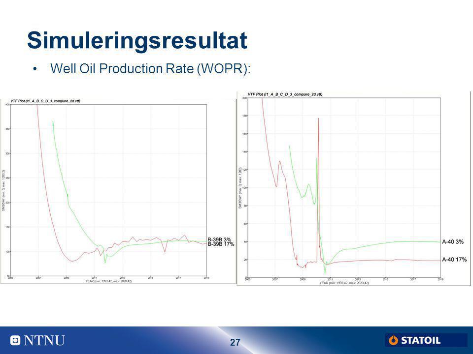 Simuleringsresultat Well Oil Production Rate (WOPR): Thor Halvor