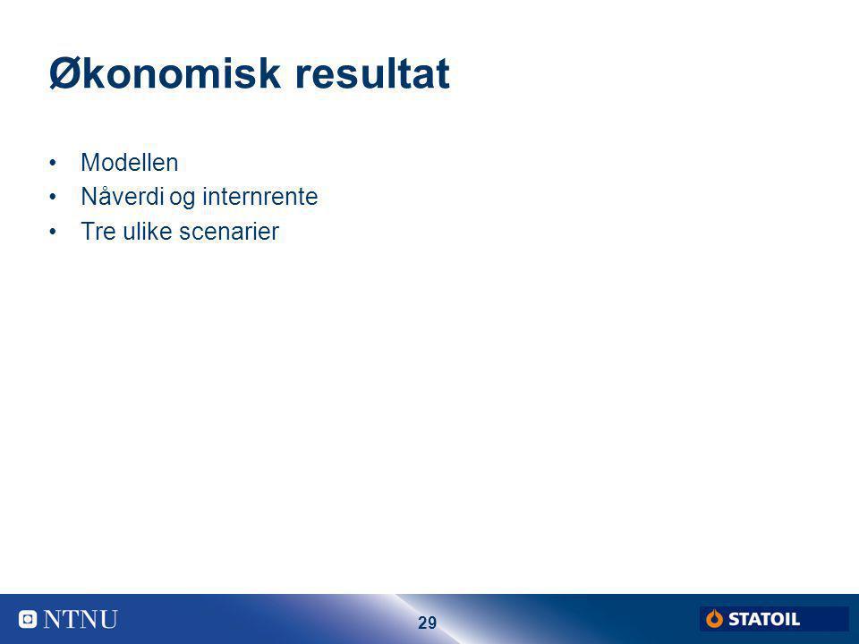 Økonomisk resultat Modellen Nåverdi og internrente Tre ulike scenarier