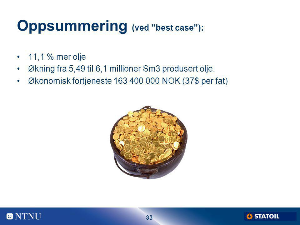 Oppsummering (ved best case ):