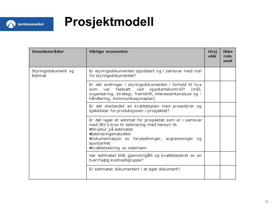 Prosjektmodell Hovedområder Viktige momenter Utsjekk Ikke relevant