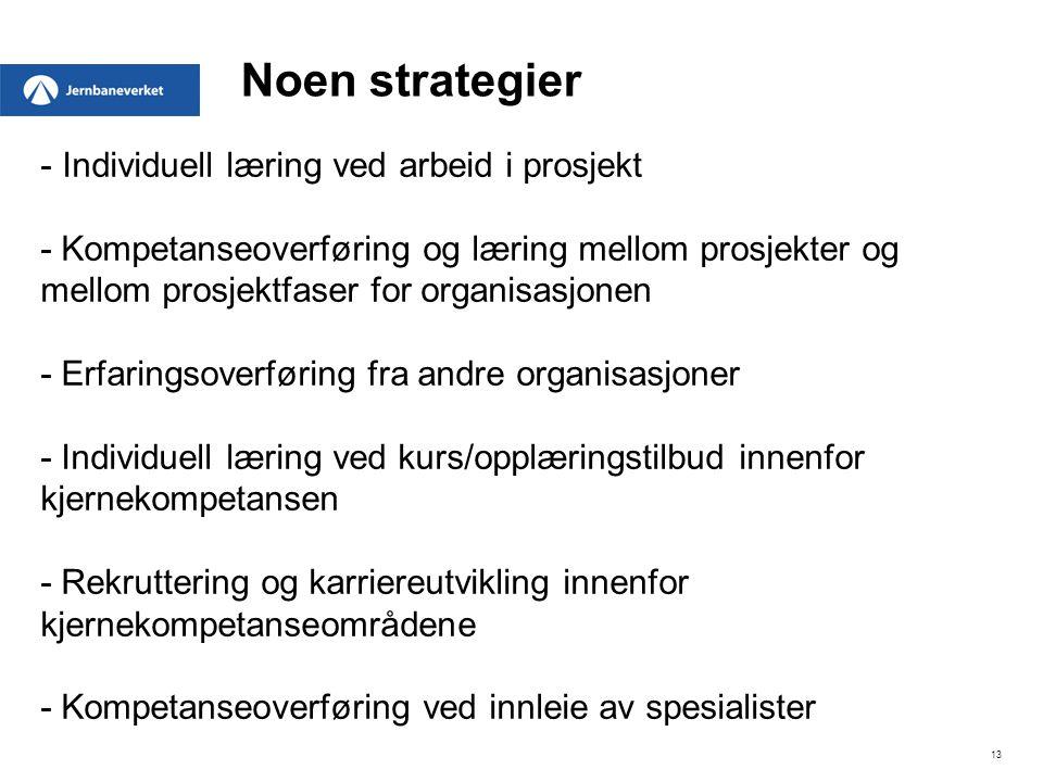 Noen strategier
