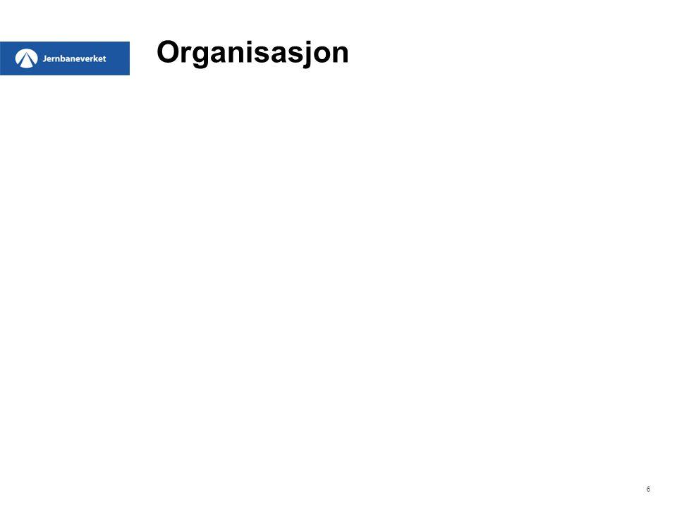 Organisasjon Historikk: