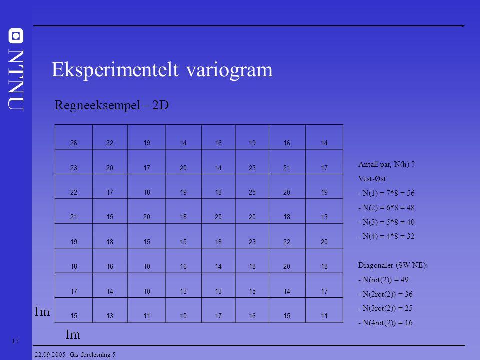 Eksperimentelt variogram