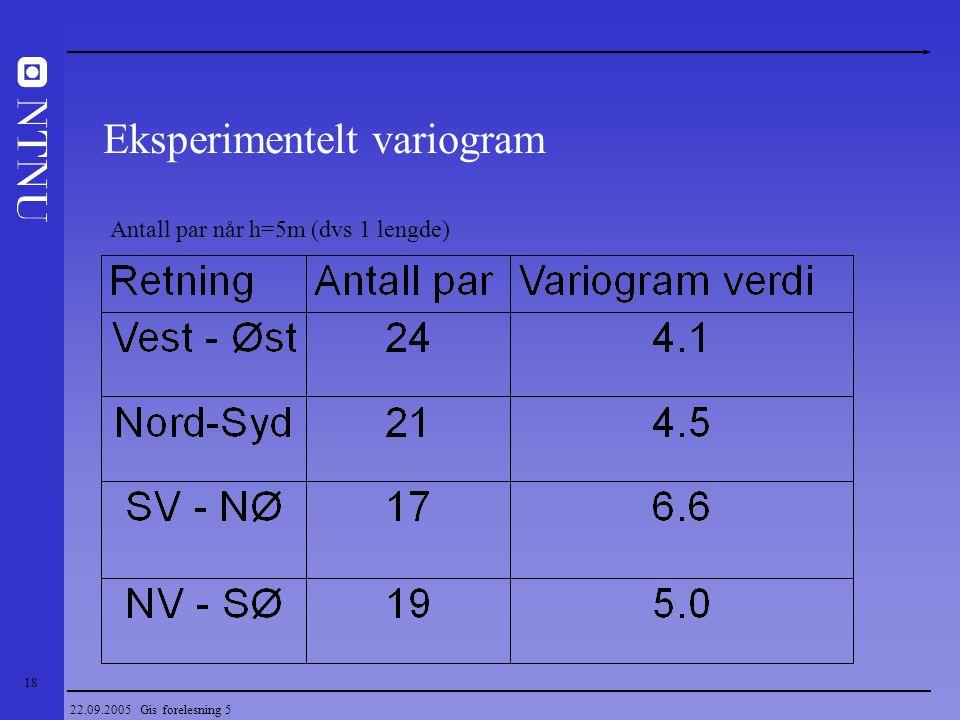 Antall par når h=5m (dvs 1 lengde)