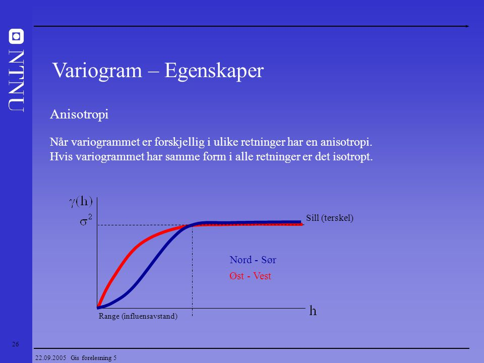 Variogram – Egenskaper