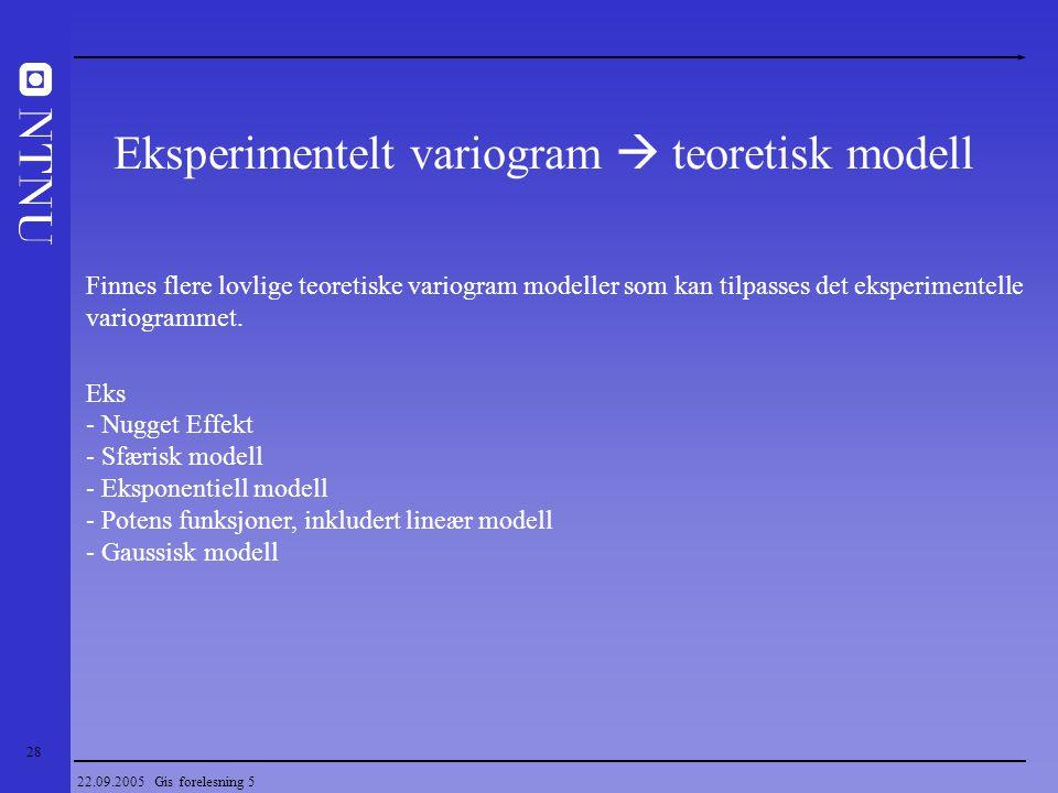 Eksperimentelt variogram  teoretisk modell