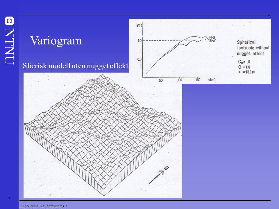 Variogram Sfærisk modell uten nugget effekt