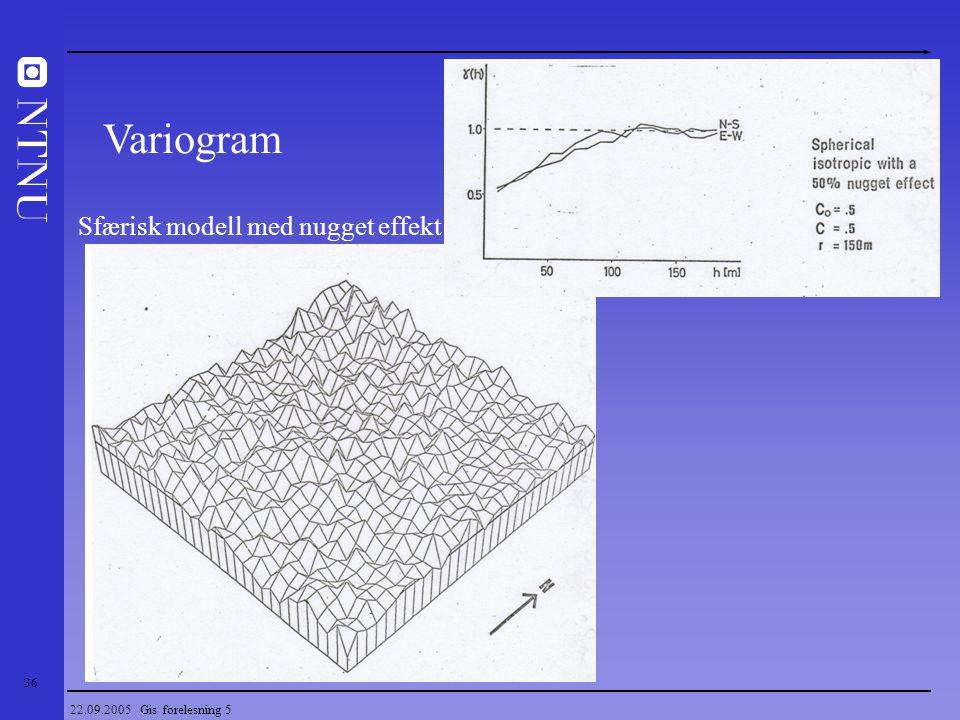 Variogram Sfærisk modell med nugget effekt