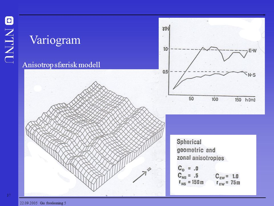 Variogram Anisotrop sfærisk modell 22.09.2005 Gis forelesning 5